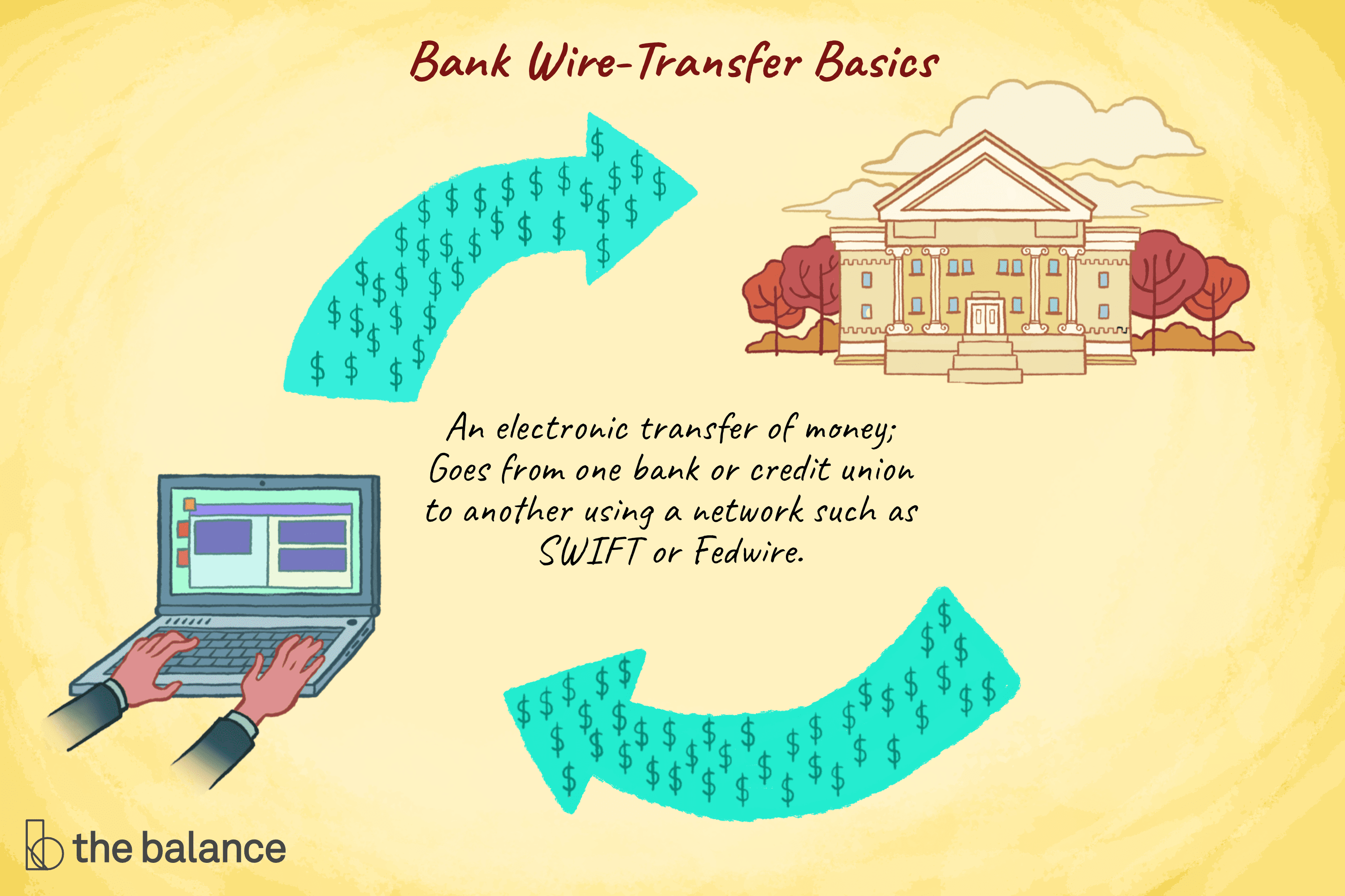 How long to receive wire transfer