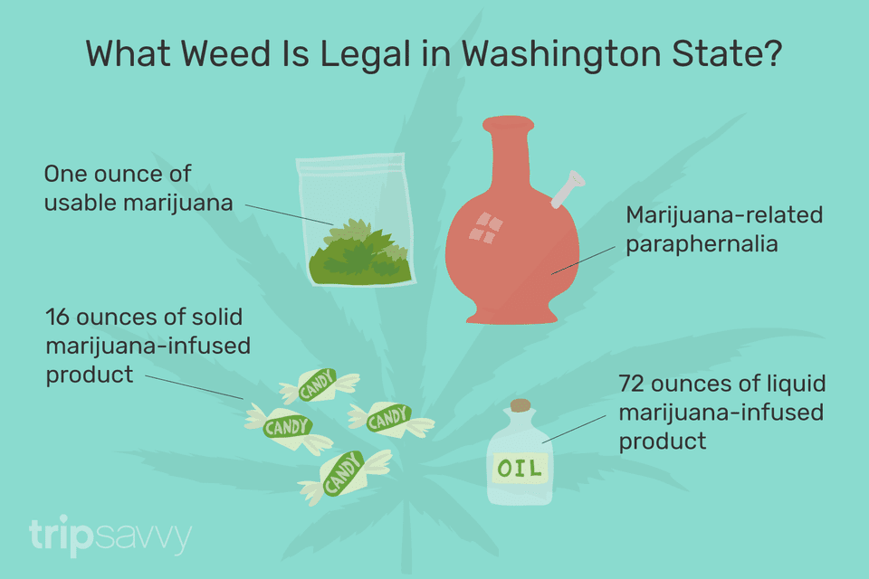 Can you buy weed in seattle